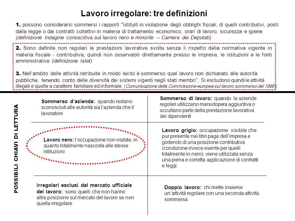 Lavoro irregolare: tre definizioni 1. possono considerarsi sommersi i rapporti