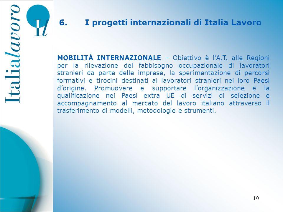 10 6.I progetti internazionali di Italia Lavoro MOBILITÀ INTERNAZIONALE – Obiettivo è lA.T.