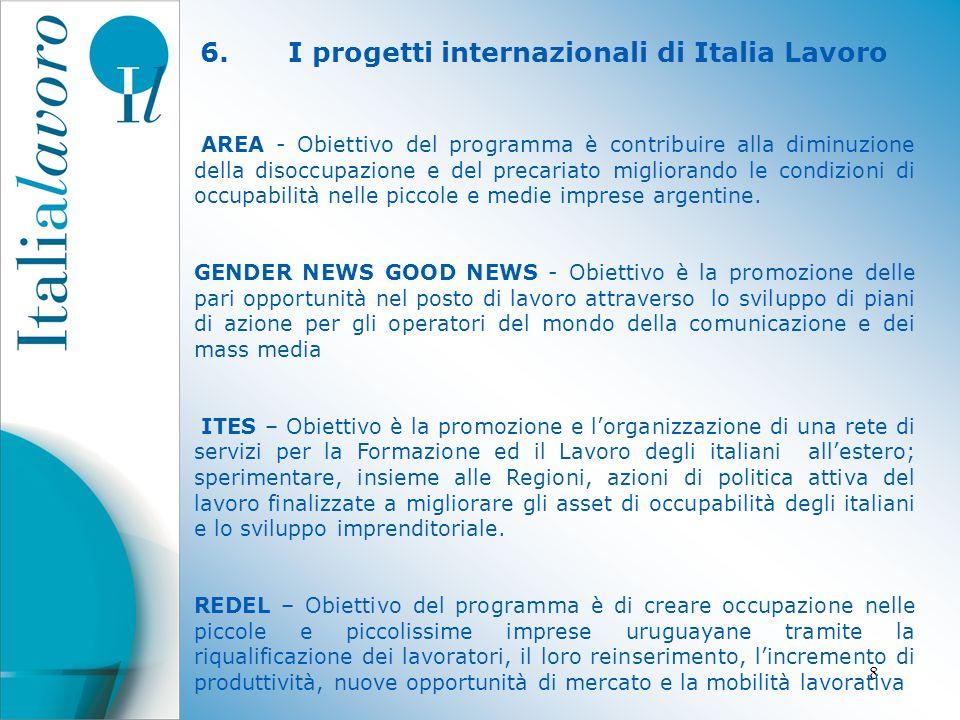 8 6.I progetti internazionali di Italia Lavoro AREA - Obiettivo del programma è contribuire alla diminuzione della disoccupazione e del precariato migliorando le condizioni di occupabilità nelle piccole e medie imprese argentine.