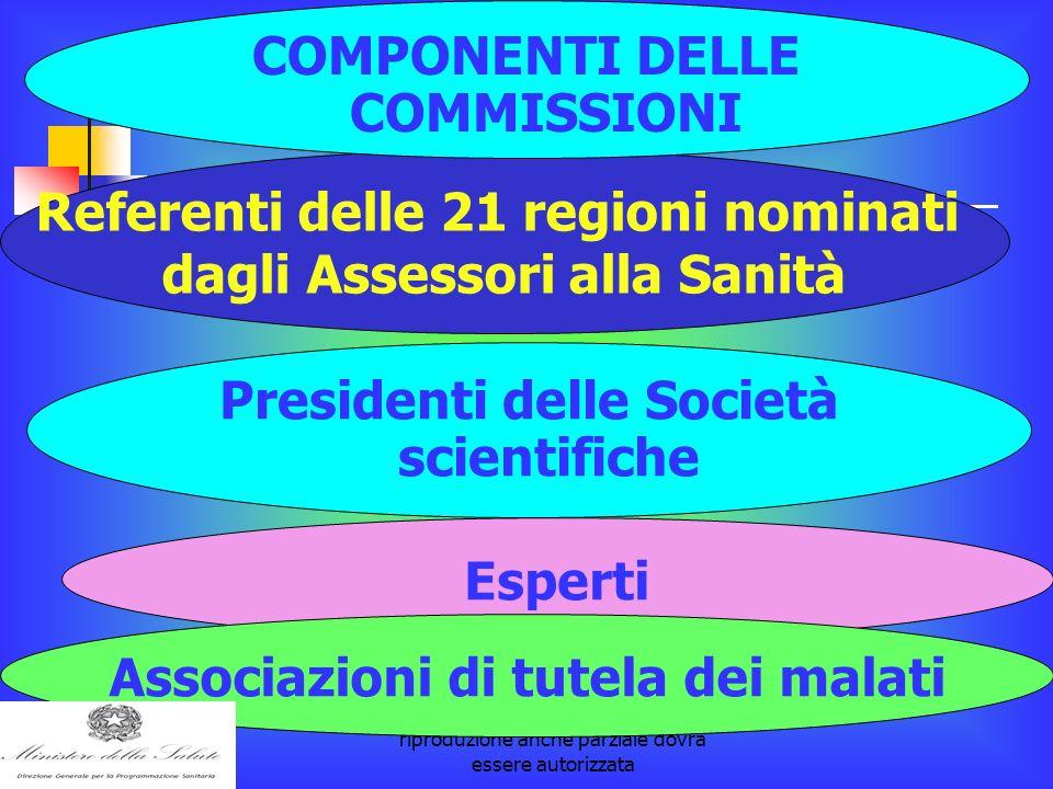 la pubblicazione è a cura della Dott. Paola Pisanti. L'eventuale riproduzione anche parziale dovrà essere autorizzata Referenti delle 21 regioni nomin