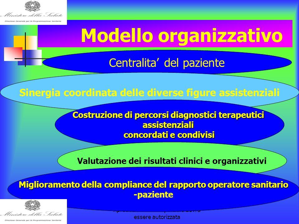 la pubblicazione è a cura della Dott. Paola Pisanti. L'eventuale riproduzione anche parziale dovrà essere autorizzata Modello organizzativo Centralita