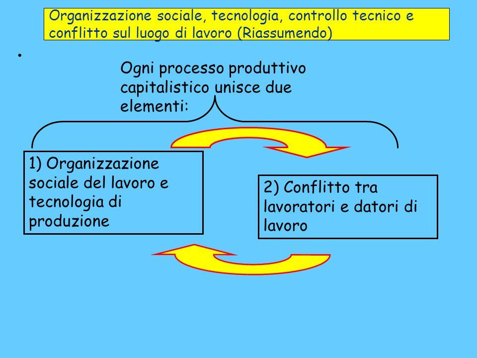 Organizzazione sociale, tecnologia, controllo tecnico e conflitto sul luogo di lavoro (Riassumendo) Ogni processo produttivo capitalistico unisce due elementi: 1) Organizzazione sociale del lavoro e tecnologia di produzione 2) Conflitto tra lavoratori e datori di lavoro