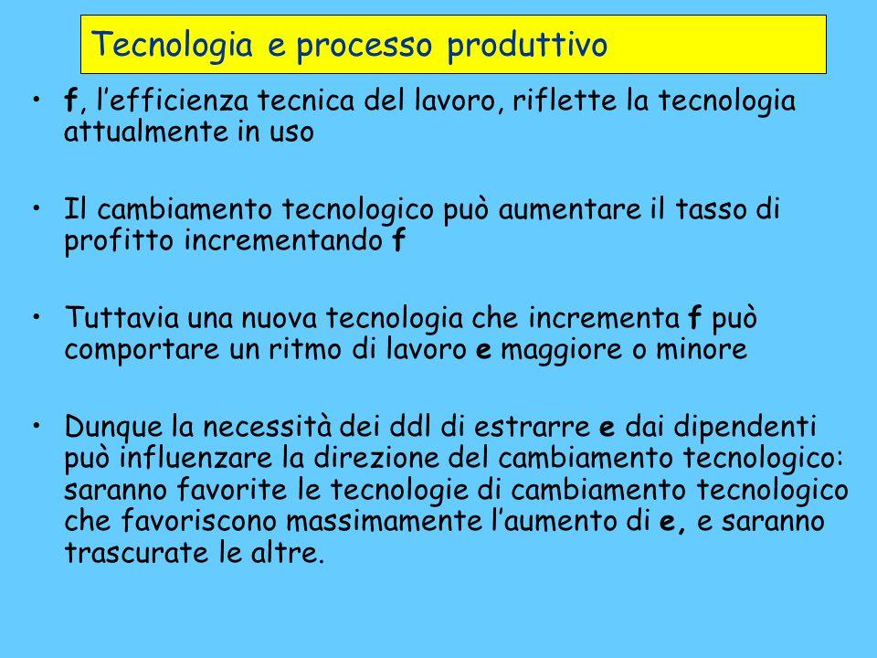 Tecnologia e processo produttivo f, lefficienza tecnica del lavoro, riflette la tecnologia attualmente in uso Il cambiamento tecnologico può aumentare