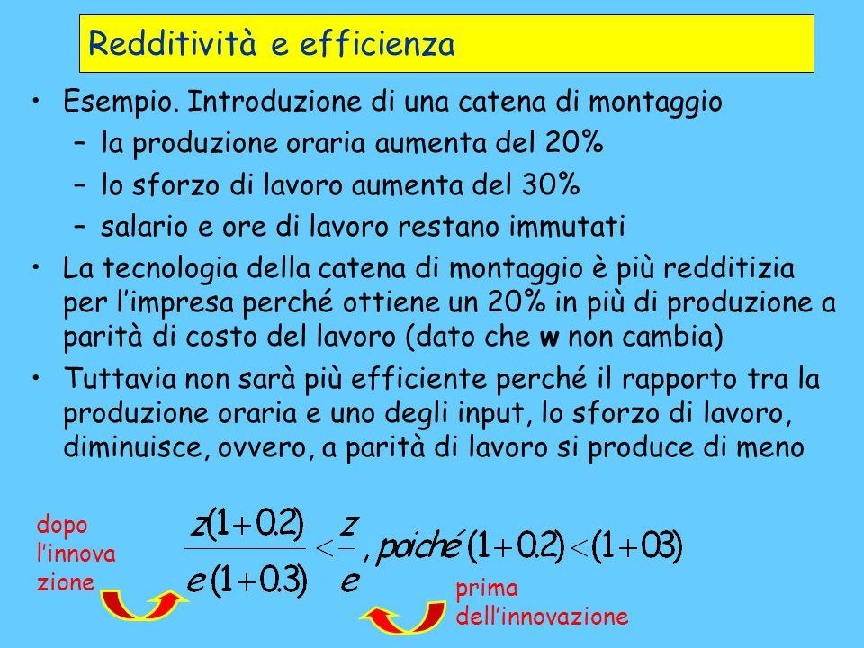 Redditività e efficienza Esempio.