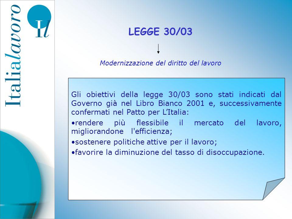 Gli obiettivi della legge 30/03 sono stati indicati dal Governo già nel Libro Bianco 2001 e, successivamente confermati nel Patto per LItalia: rendere