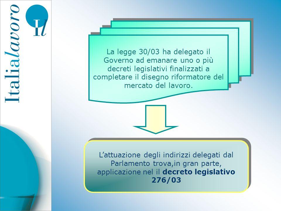La legge 30/03 ha delegato il Governo ad emanare uno o più decreti legislativi finalizzati a completare il disegno riformatore del mercato del lavoro.