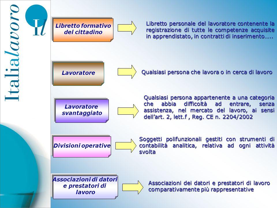 Libretto formativo del cittadino Lavoratore Libretto personale del lavoratore contenente la registrazione di tutte le competenze acquisite in apprendi
