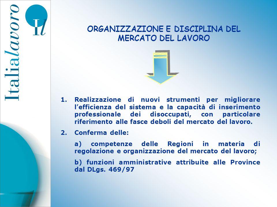 ORGANIZZAZIONE E DISCIPLINA DEL MERCATO DEL LAVORO 1.Realizzazione di nuovi strumenti per migliorare lefficienza del sistema e la capacità di inserime