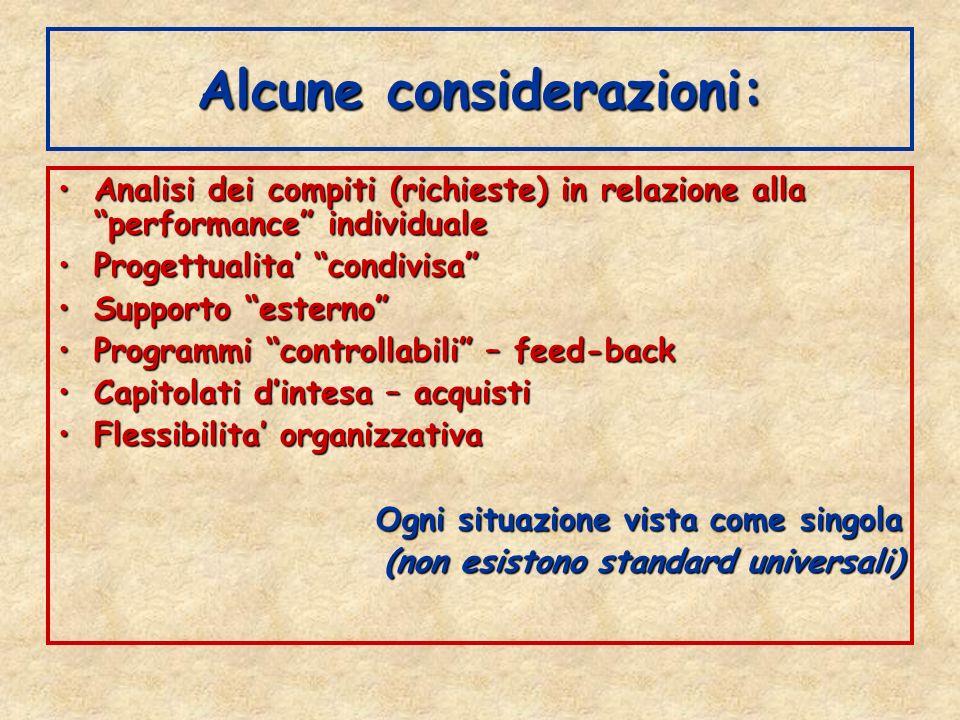 Alcune considerazioni: Analisi dei compiti (richieste) in relazione alla performance individualeAnalisi dei compiti (richieste) in relazione alla perf