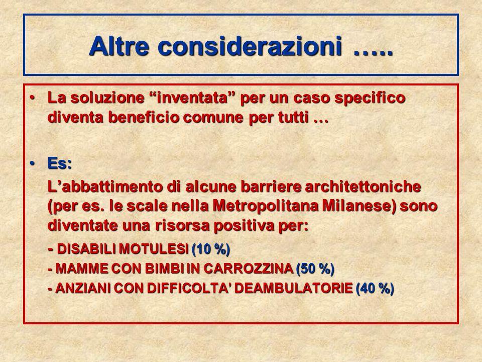 Altre considerazioni ….. La soluzione inventata per un caso specifico diventa beneficio comune per tutti …La soluzione inventata per un caso specifico