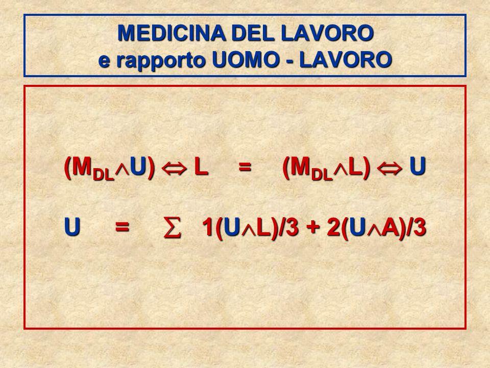 MEDICINA DEL LAVORO e rapporto UOMO - LAVORO (M DL U) L = (M DL L) U U = 1(U L)/3 + 2(U A)/3
