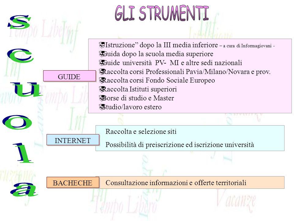 Istruzione dopo la III media inferiore – a cura di Informagiovani - Guida dopo la scuola media superiore Guide università PV- MI e altre sedi nazional