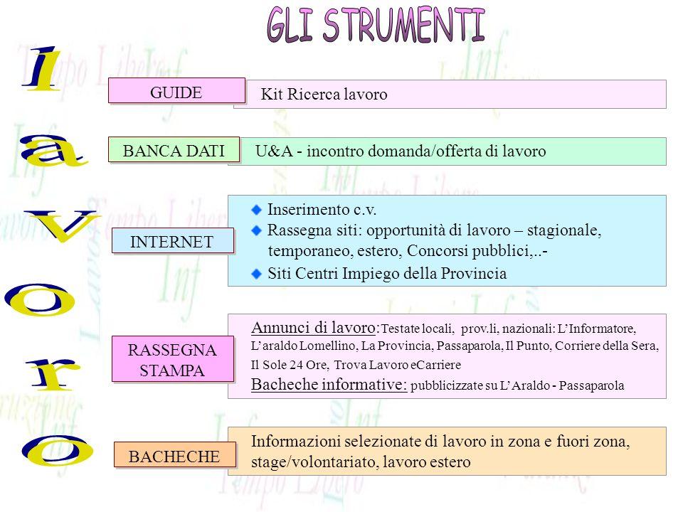 Kit Ricerca lavoro GUIDE Informazioni selezionate di lavoro in zona e fuori zona, stage/volontariato, lavoro estero U&A - incontro domanda/offerta di