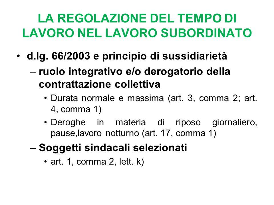 LA REGOLAZIONE DEL TEMPO DI LAVORO NEL LAVORO SUBORDINATO d.lg.
