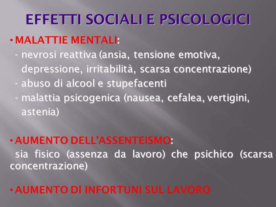 MALATTIE MENTALI: - nevrosi reattiva (ansia, tensione emotiva, depressione, irritabilità, scarsa concentrazione) depressione, irritabilità, scarsa con