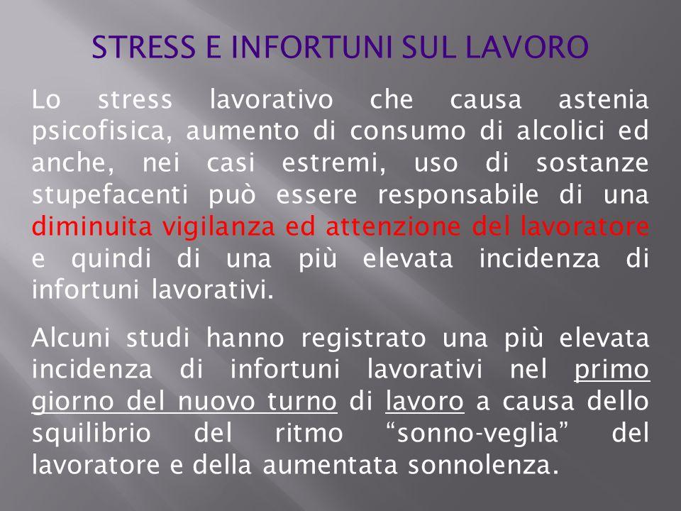 Lo stress lavorativo che causa astenia psicofisica, aumento di consumo di alcolici ed anche, nei casi estremi, uso di sostanze stupefacenti può essere