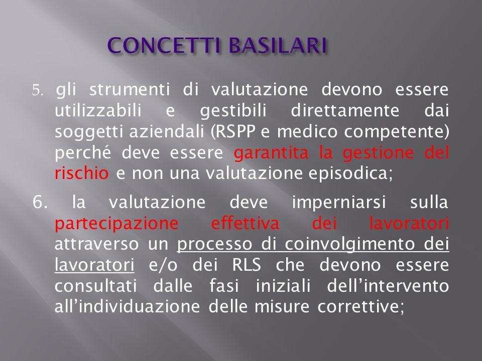 CONCETTI BASILARI 5. gli strumenti di valutazione devono essere utilizzabili e gestibili direttamente dai soggetti aziendali (RSPP e medico competente
