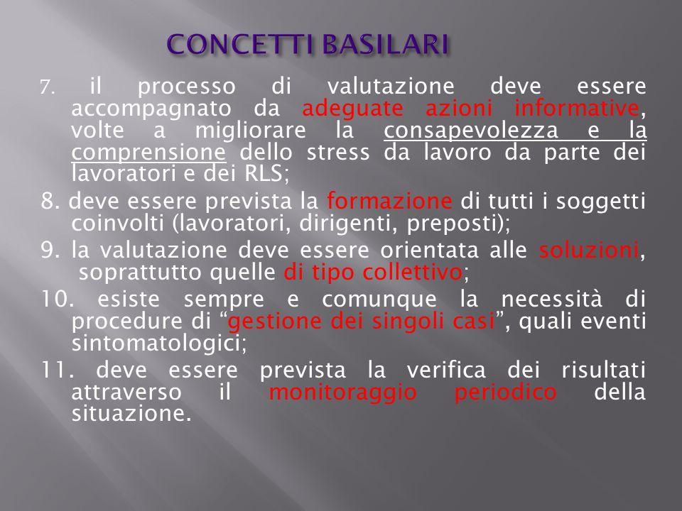 CONCETTI BASILARI 7. il processo di valutazione deve essere accompagnato da adeguate azioni informative, volte a migliorare la consapevolezza e la com