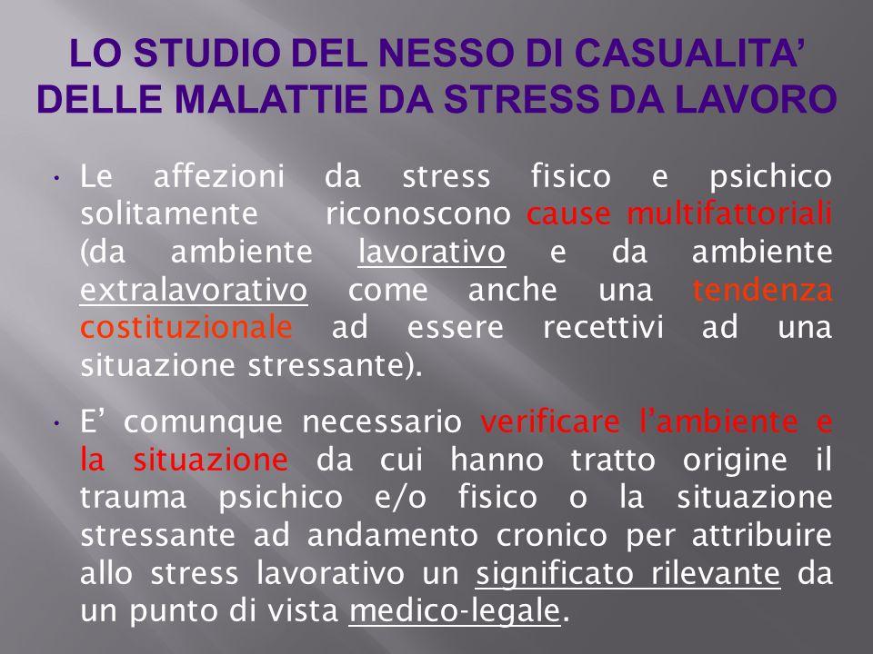 Le affezioni da stress fisico e psichico solitamente riconoscono cause multifattoriali (da ambiente lavorativo e da ambiente extralavorativo come anch