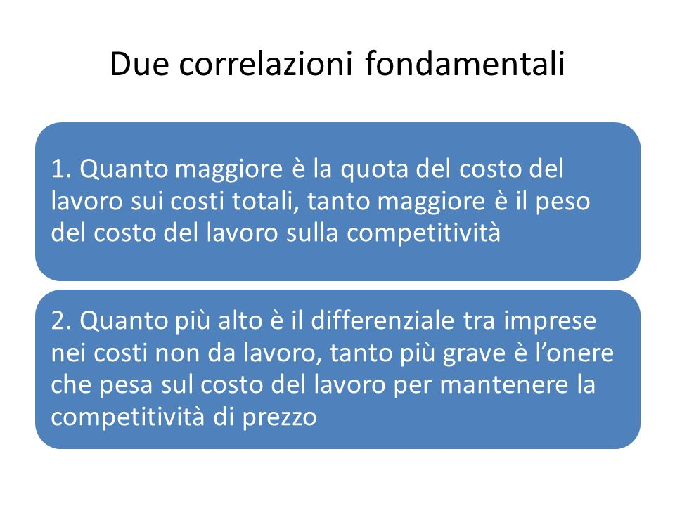 Due correlazioni fondamentali 1. Quanto maggiore è la quota del costo del lavoro sui costi totali, tanto maggiore è il peso del costo del lavoro sulla