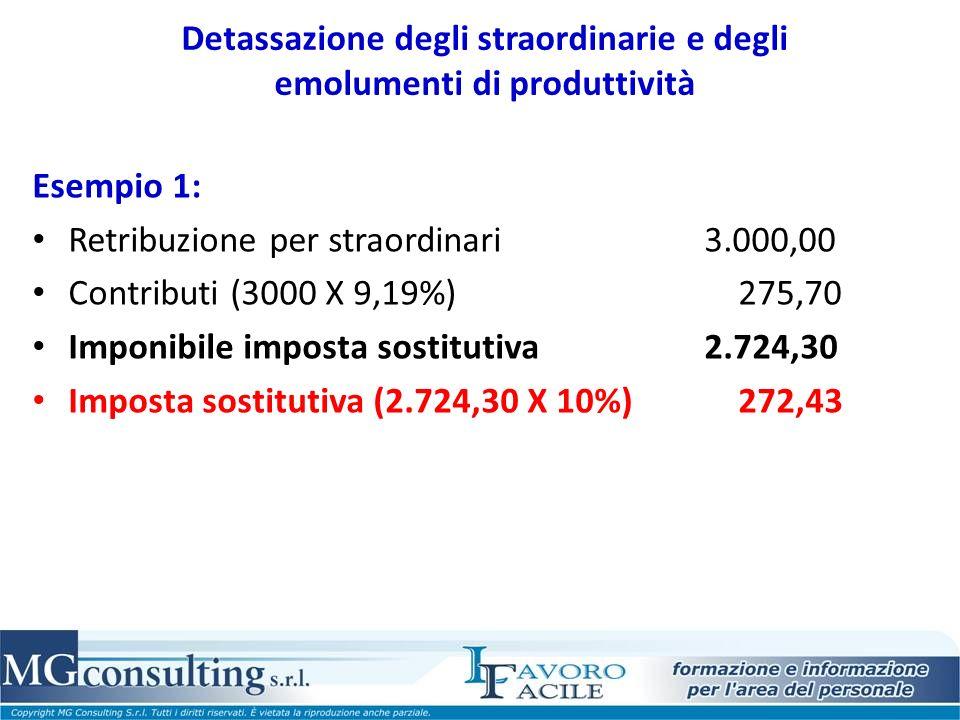 Detassazione degli straordinarie e degli emolumenti di produttività Esempio 1: Retribuzione per straordinari 3.000,00 Contributi (3000 X 9,19%) 275,70 Imponibile imposta sostitutiva 2.724,30 Imposta sostitutiva (2.724,30 X 10%) 272,43