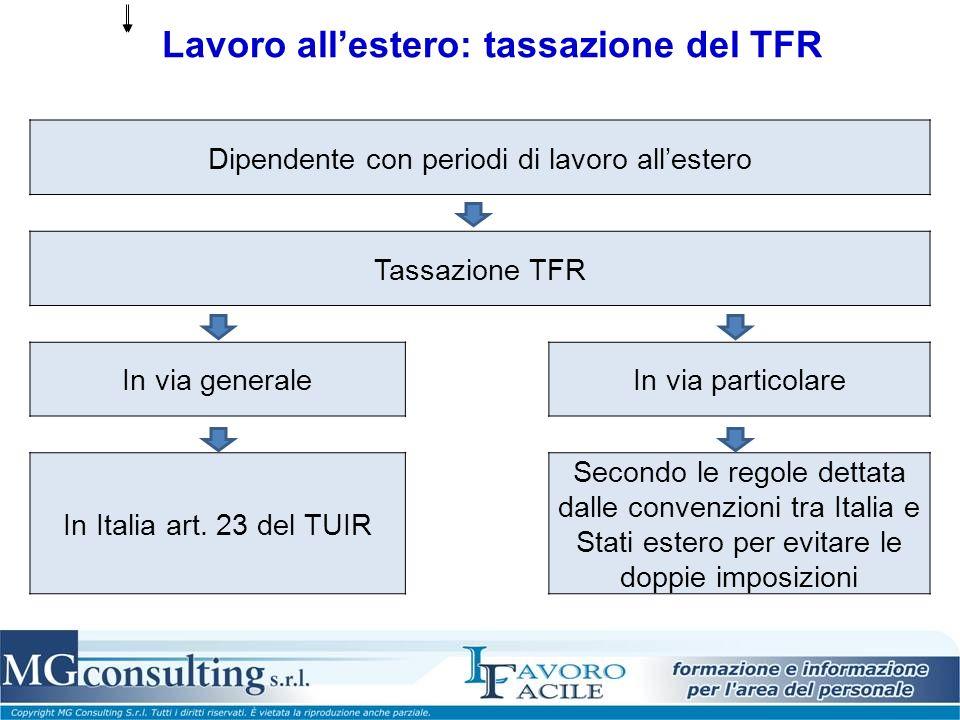 Lavoro allestero: tassazione del TFR Dipendente con periodi di lavoro allestero Tassazione TFR In via generaleIn via particolare In Italia art. 23 del