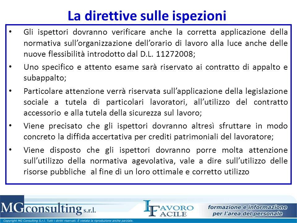 La direttive sulle ispezioni Gli ispettori dovranno verificare anche la corretta applicazione della normativa sullorganizzazione dellorario di lavoro alla luce anche delle nuove flessibilità introdotto dal D.L.