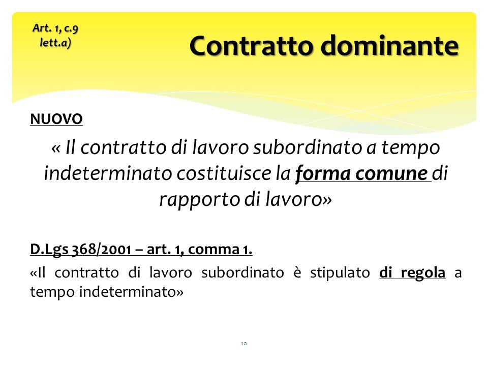 NUOVO « Il contratto di lavoro subordinato a tempo indeterminato costituisce la forma comune di rapporto di lavoro» D.Lgs 368/2001 – art.