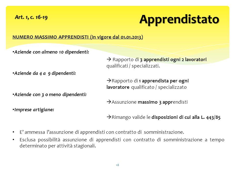 NUMERO MASSIMO APPRENDISTI (in vigore dal 01.01.2013) Aziende con almeno 10 dipendenti: Rapporto di 3 apprendisti ogni 2 lavoratori qualificati / specializzati.
