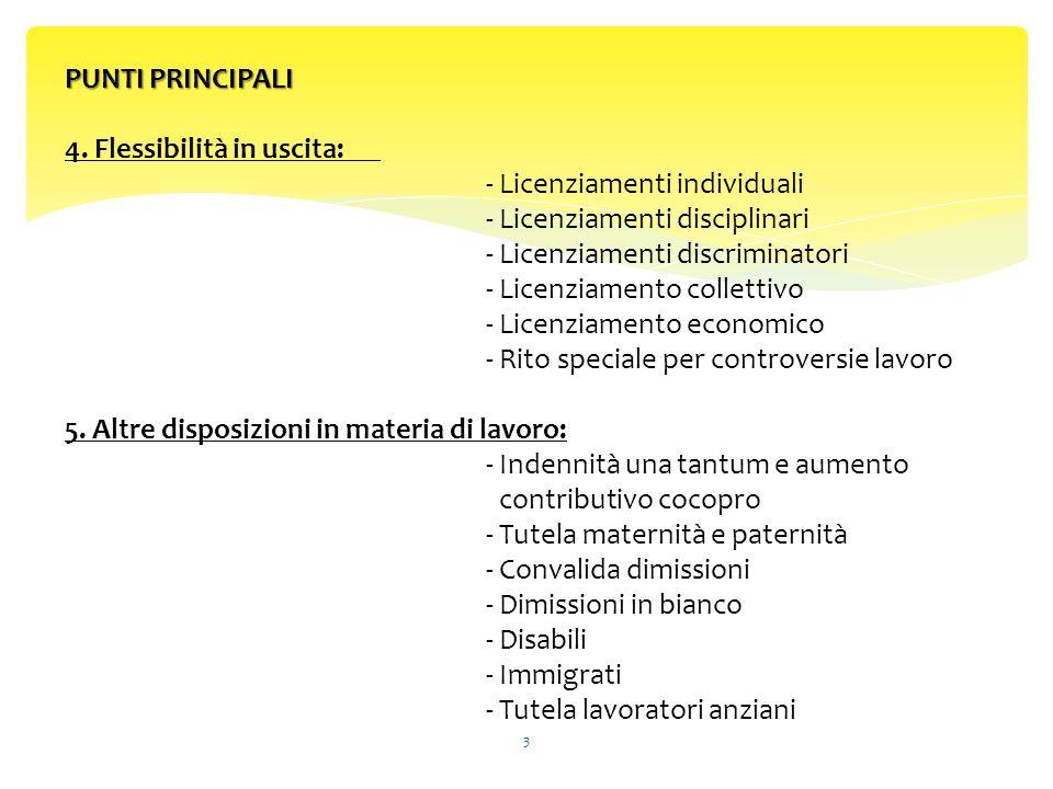 4 PUNTI PRINCIPALI 5.