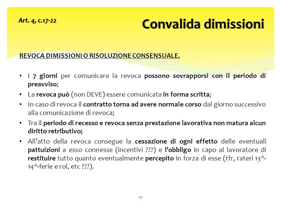 REVOCA DIMISSIONI O RISOLUZIONE CONSENSUALE.