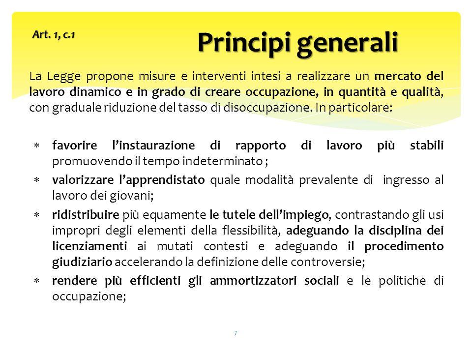 Francesco Geria – Consulente del Lavoro 38