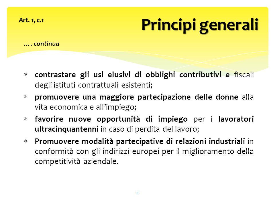 Francesco Geria – Consulente del Lavoro 9