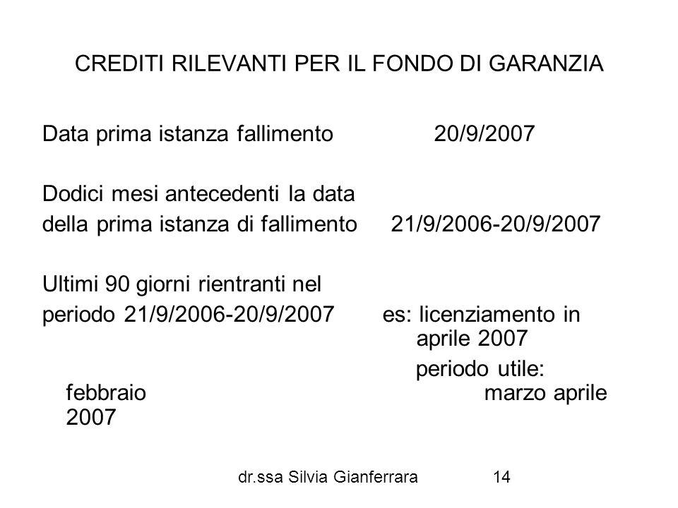 dr.ssa Silvia Gianferrara14 CREDITI RILEVANTI PER IL FONDO DI GARANZIA Data prima istanza fallimento 20/9/2007 Dodici mesi antecedenti la data della p