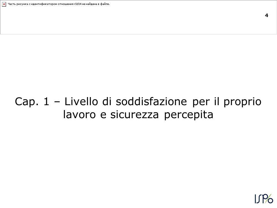 15 I lavoratori italiani alle prese con la crisi non sono stati con le mani in mano: oltre l80% ha fatto qualcosa per mantenere la propria competitività (in media ognuno ha già adottato quasi tre provvedimenti).