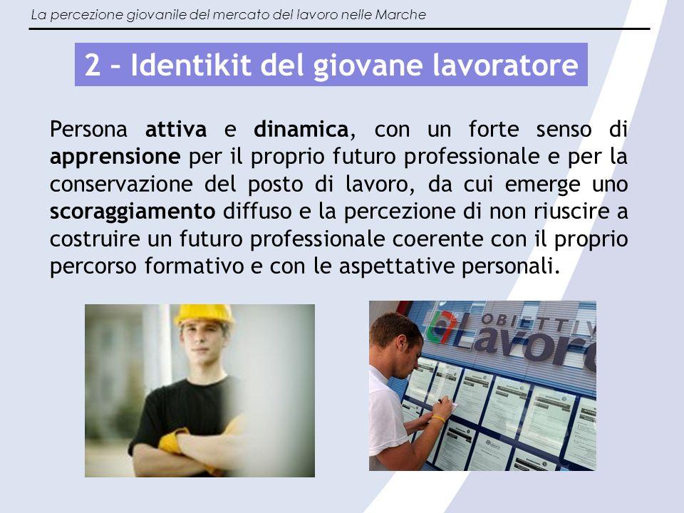 La percezione giovanile del mercato del lavoro nelle Marche Una rete con grandi potenzialità.