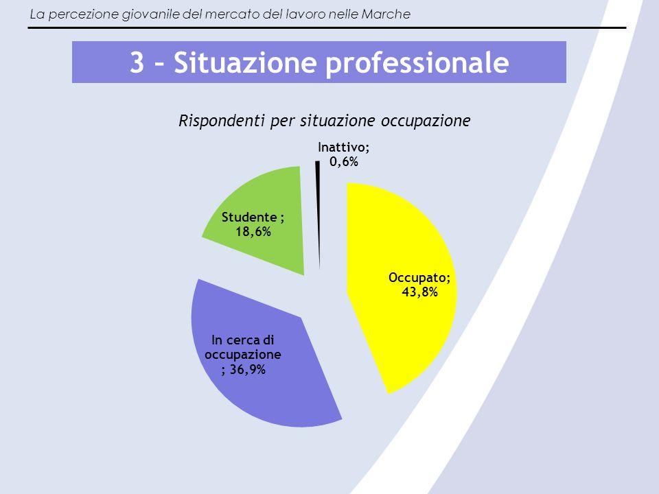 La percezione giovanile del mercato del lavoro nelle Marche Tanti lavori precari Attuale o ultima esperienza lavorativa