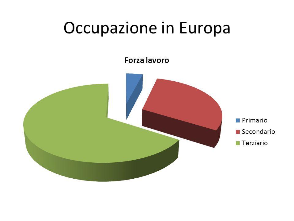 Situazione in Italia Nel 2013 – 11,5%