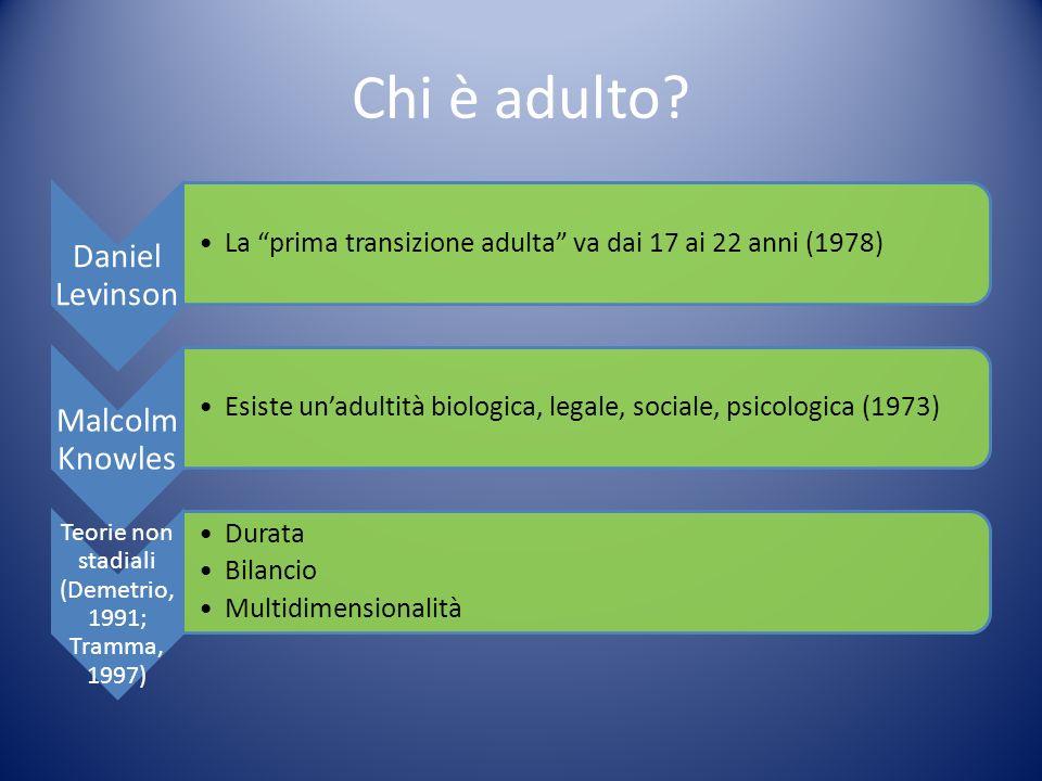 Chi è adulto? Daniel Levinson La prima transizione adulta va dai 17 ai 22 anni (1978) Malcolm Knowles Esiste unadultità biologica, legale, sociale, ps