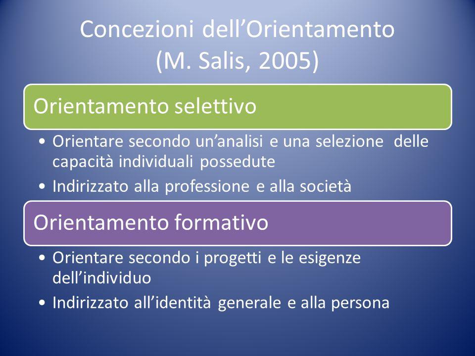 Concezioni dellOrientamento (M. Salis, 2005) Orientamento selettivo Orientare secondo unanalisi e una selezione delle capacità individuali possedute I