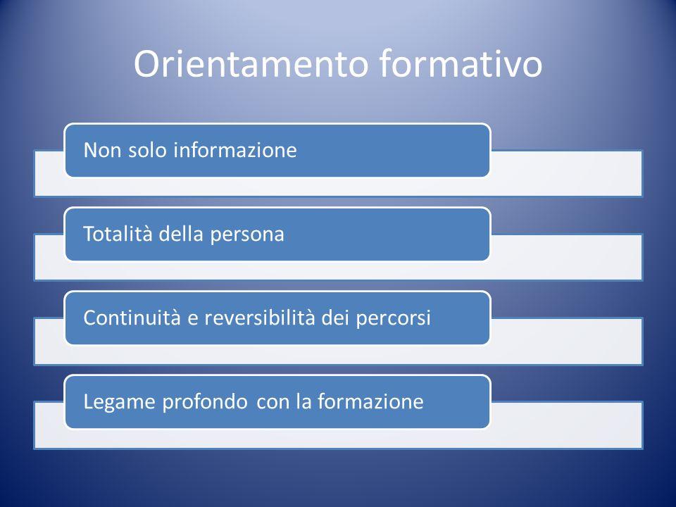 Orientamento formativo Non solo informazioneTotalità della personaContinuità e reversibilità dei percorsiLegame profondo con la formazione