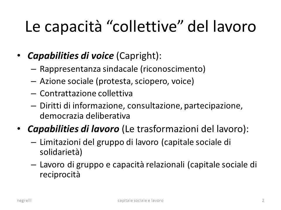 Le capacità collettive del lavoro Capabilities di voice (Capright): – Rappresentanza sindacale (riconoscimento) – Azione sociale (protesta, sciopero,