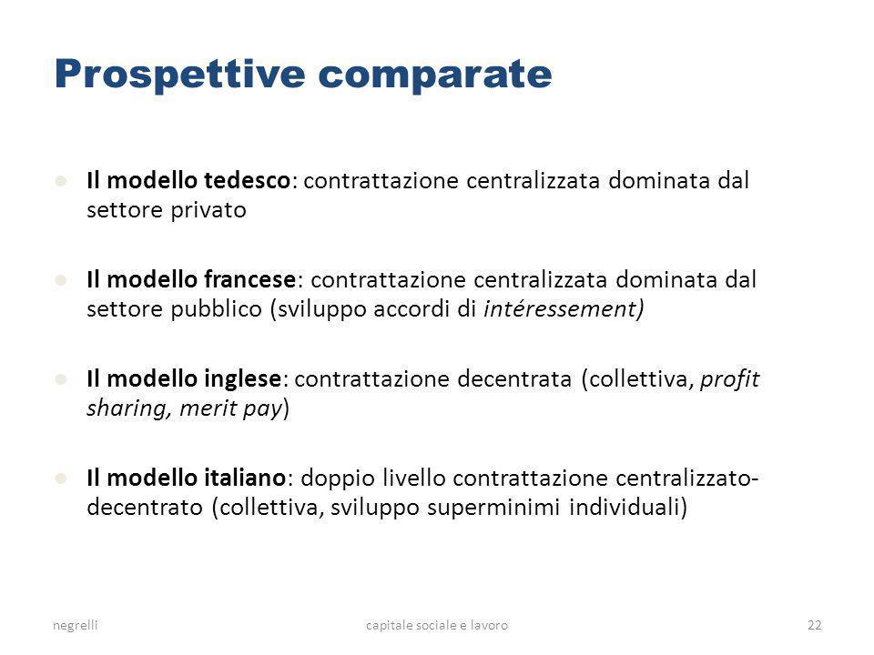 negrellicapitale sociale e lavoro Prospettive comparate Il modello tedesco: contrattazione centralizzata dominata dal settore privato Il modello franc