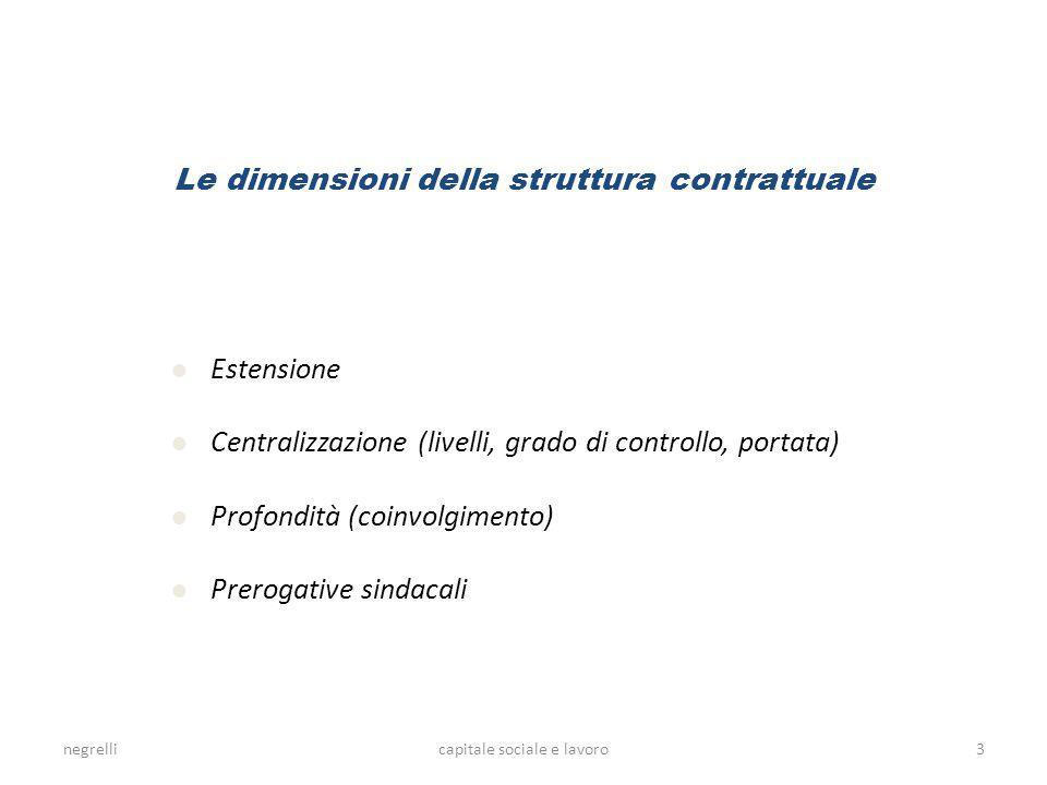 negrellicapitale sociale e lavoro Source: European Commission, Industrial Relations in Europe 2004 14