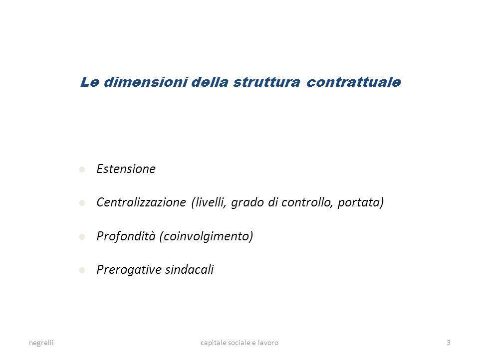 negrellicapitale sociale e lavoro Le dimensioni della struttura contrattuale Estensione Centralizzazione (livelli, grado di controllo, portata) Profondità (coinvolgimento) Prerogative sindacali 3