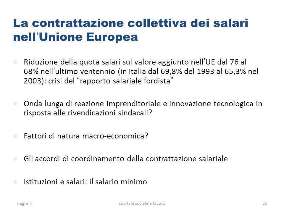 negrellicapitale sociale e lavoro La contrattazione collettiva dei salari nell Unione Europea Riduzione della quota salari sul valore aggiunto nell UE dal 76 al 68% nell ultimo ventennio (in Italia dal 69,8% del 1993 al 65,3% nel 2003): crisi del rapporto salariale fordista Onda lunga di reazione imprenditoriale e innovazione tecnologica in risposta alle rivendicazioni sindacali.