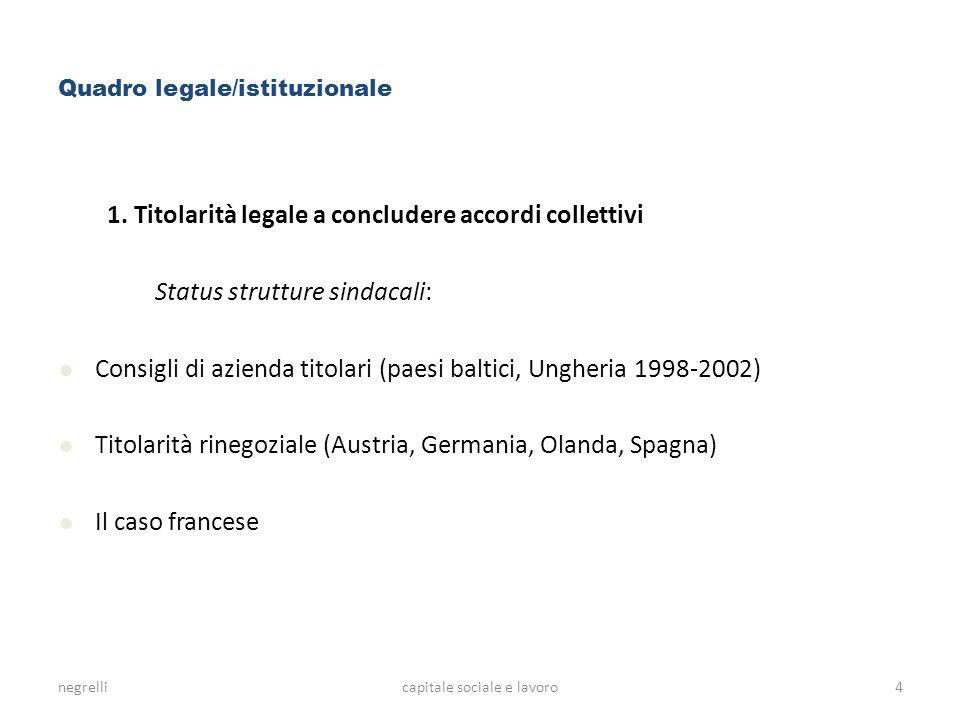 negrellicapitale sociale e lavoro Source: European Commission, Industrial Relations in Europe 2004 15