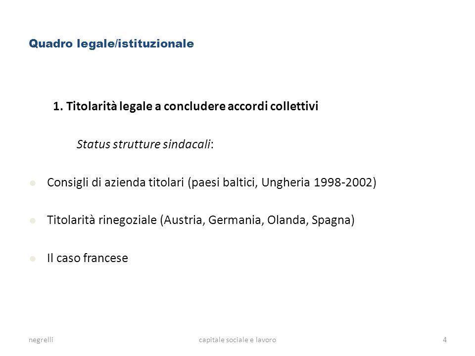 negrellicapitale sociale e lavoro Quadro legale/istituzionale 1. Titolarità legale a concludere accordi collettivi Status strutture sindacali: Consigl