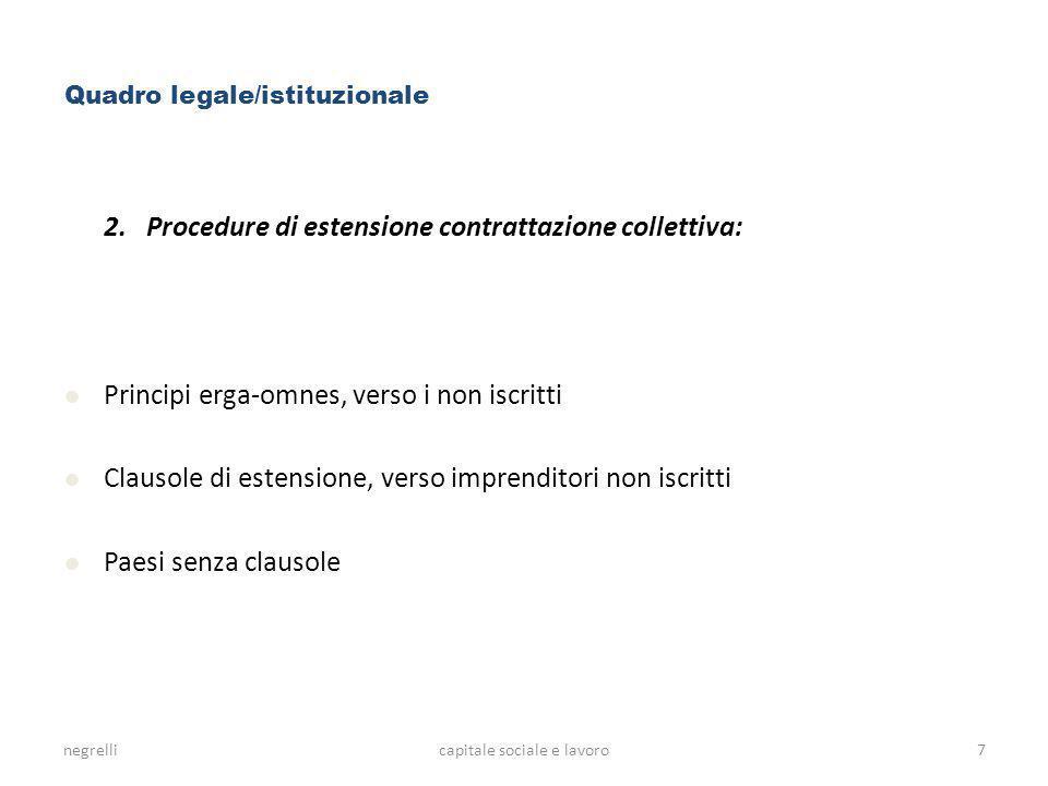 negrellicapitale sociale e lavoro Quadro legale/istituzionale 2. Procedure di estensione contrattazione collettiva: Principi erga-omnes, verso i non i