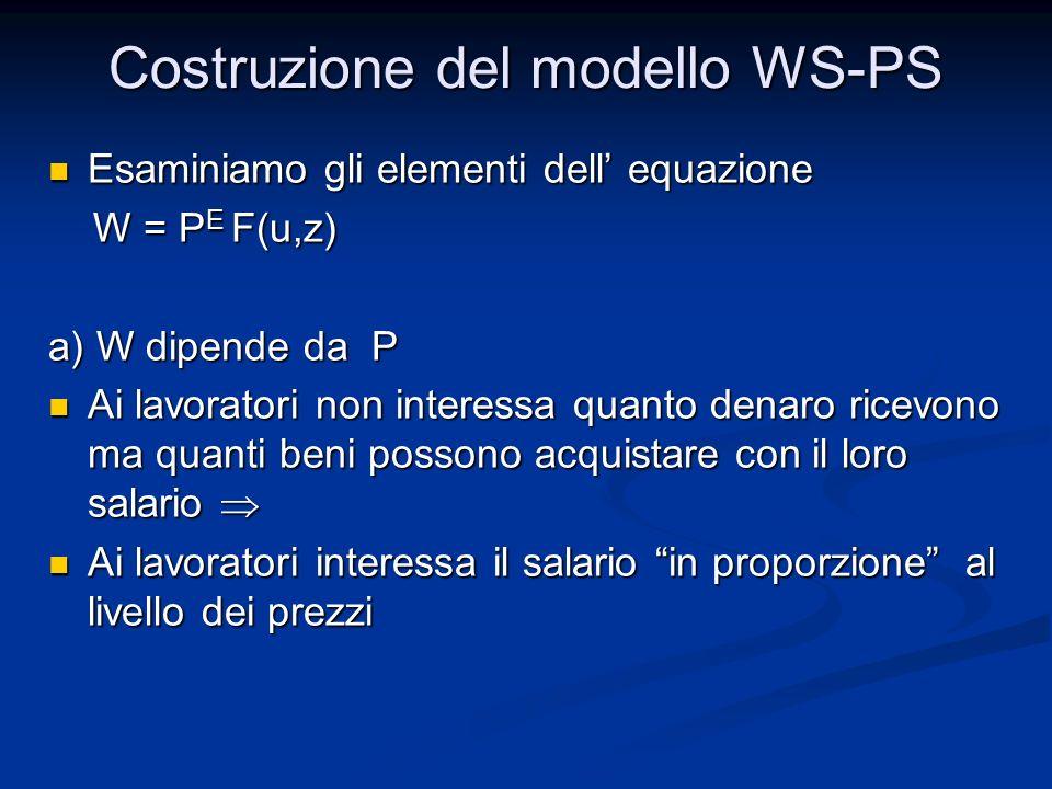 Esaminiamo gli elementi dell equazione Esaminiamo gli elementi dell equazione W = P E F(u,z) W = P E F(u,z) a) W dipende da P Ai lavoratori non intere